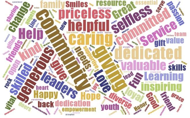 Thriving-Baby-Boomers - Volunteerism - Word Collage - Community, Giving, Caring, Generous, Leaders, Skilled, Selfless, etc