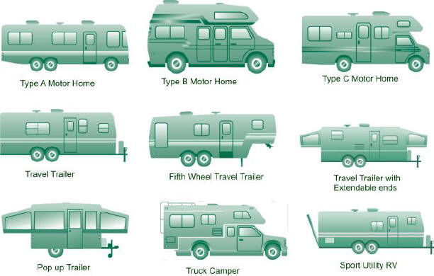 Thriving-Baby-Boomers -RV Road Trips - Types of RVs